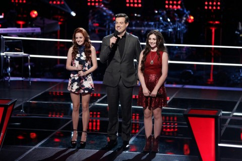 The Voice USA 2015 Spoilers - Voice Knockouts - Night 3 Results